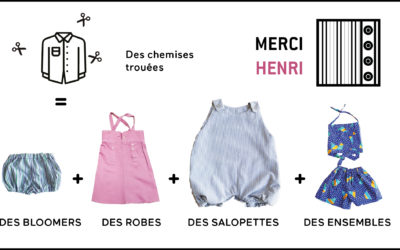 MERCI HENRI / Nouvelle collection upcycling